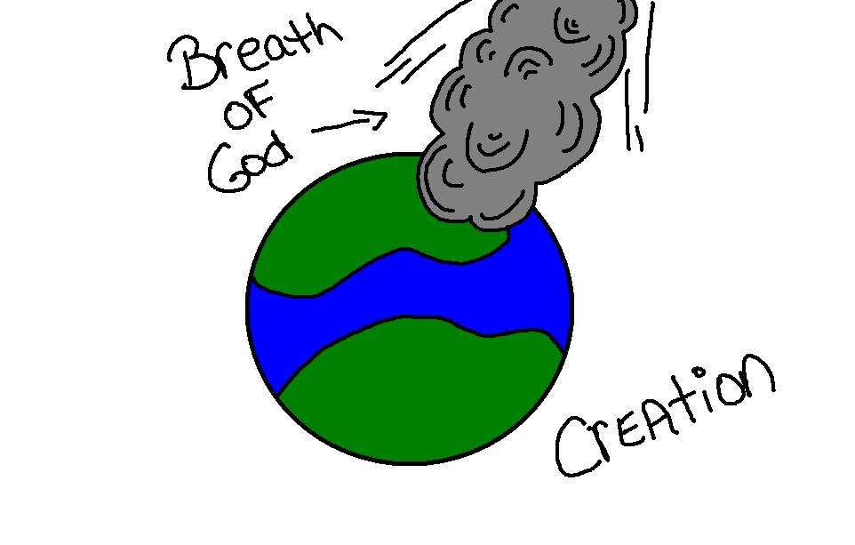 Watch more like Drawing Of Heaven And Earth Genesis